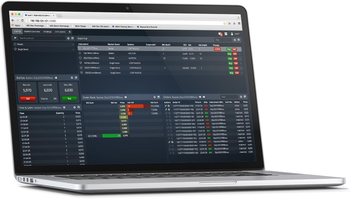 MarketGrid Matching Engine